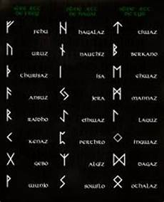 tatouage runes viking signification