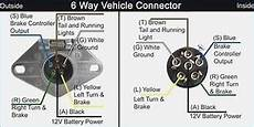 Light Wiring Diagram 7 Way Hitch by Trailer Wiring Diagrams Trailers Fort Worth