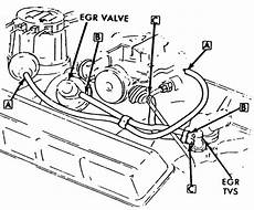 1975 c10 350 2bbl emission hose routing diagram gm square 1973 1987 gm truck