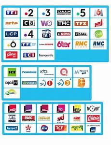 recevoir la tv gratuite partout en europe
