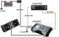 car audio lifier instalation guide car audio lifier car audio systems car lifier