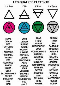 symbole et signification pour tatouage les quatres elements symbolia ideen
