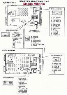 Direct Car Stereo Wiring Harness Wiring Diagram Database