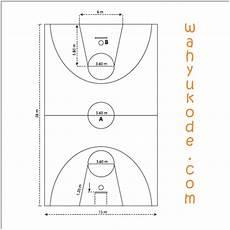 Gambar Lapangan Bola Basket Beserta Ukuran Dan Keterangannya
