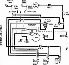 93 f250 ford vacuum diagrams i a 1986 ford f250 300 in line 6 and it will start up but when i give it gas i can hear the