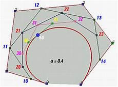 德卡斯特里奥算法 de casteljau s algorithm 绘制贝塞尔曲线 qq 17798797的专栏