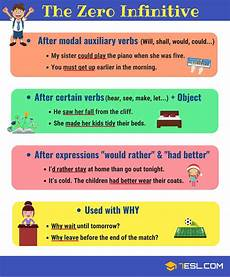 verb definition rules and exles of verbs in english grammar 7 e s l