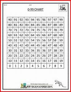 worksheets for elementary students 18860 9 best 99 chart images 1st grade math math grade math