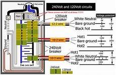 main breaker box electrical upgrade home electrical wiring breaker box basic electrical wiring