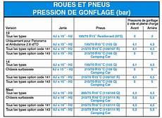 Www Trafic Amenage Forum Voir Le Sujet Pression