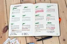 Bullet Journal Jahresübersicht - mein bullet journal fragen und antworten f 252 r einsteiger