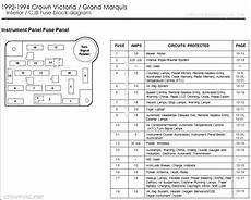 fuse box diagram for 1999 ford crown crown fuse panel diagram wiring diagram and schematic diagram images