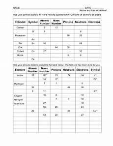 atomic symbol worksheet