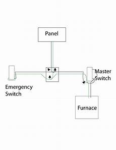 need help wiring an furnace emergency switch