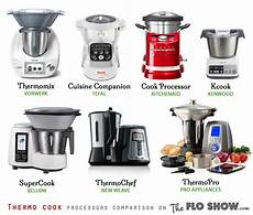 compare thermo appliances in 1 table thefloshow