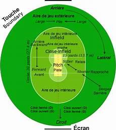 Le Cricket Mode D Emploi Le Club De Mediapart