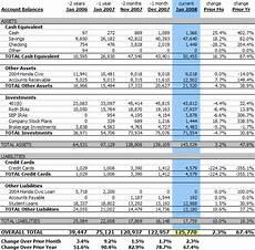 personal balance sheet january 2008 125 770 2 3