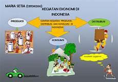 Kegiatan Ekonomi Di Indonesia Kegiatan Ekonomi Di Indonesia