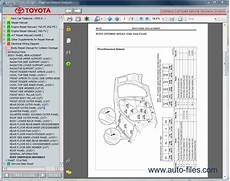 free download parts manuals 2006 toyota yaris electronic throttle control toyota yaris verso echo verso repair manuals download wiring diagram electronic parts