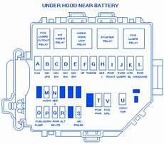 2002 mustang fuse box diagram mustang v6 2002 engine fuse box block circuit breaker diagram 187 carfusebox