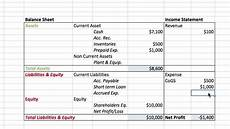 balance sheet and income statement tutorial mba in pills the four week mba youtube