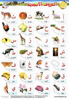 Ausmalbilder Arabische Buchstaben Ausmalbilder Arabische Buchstaben Tippsvorlage Info