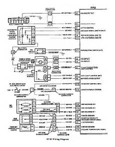 1992 chevy lumina engine diagram chevrolet lumina engine module electrical diagram 92 circuit wiring diagrams