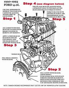 1990 Ford Ranger 4 0 Wiring Diagram by Technical Tips For Ford Chevrolet Dodge And Imported Car