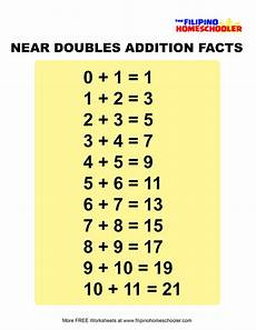 adding near doubles worksheets and teaching strategies