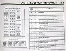 1996 f250 fuse box diagram 1995 bronco fuse relay question 80 96 ford bronco 66 96 ford broncos early size