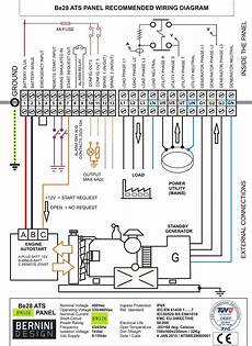 generac gp17500e wiring diagram generac gp17500e wiring diagram