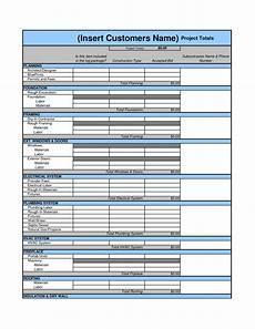 electrical estimation worksheets 8195 drywall cost estimate worksheet template