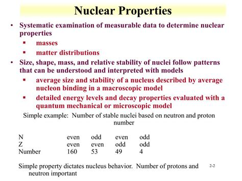 Quantum Mechanical Properties