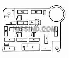96 ford mustang fuse box diagram 1993 2004 ford mustang iv fuse box diagram 1993 93 1994 94 1995 95 1996 96 1997 97 1998 98 1999
