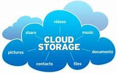 best cloud storage free top 10 free cloud storage websites best cloud storage
