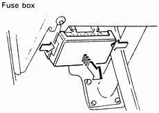 fuse box on suzuki repair guides circuit protection fuses autozone