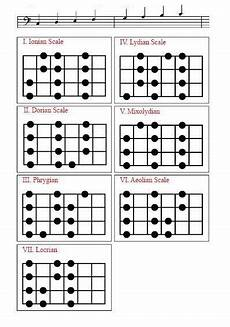 how to learn guitar scale best 25 minor scale ideas on guitar scales tabs theory guitar and a minor