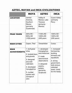 aztec inca map worksheet free printables worksheet