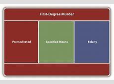 2nd degree murder sentence