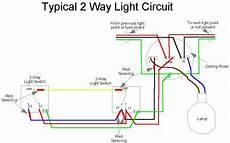 home electrics wiring regulations 17th edition amendment 2