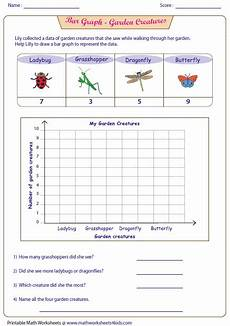 graphing data worksheets bar graph worksheets