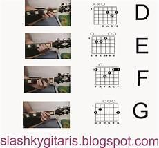 Panduan Gambar Chord Chord Gitar Untuk Pemula Part 1