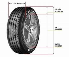 pneu michelin 215 70 r15 cing car what do vehicle tyre numbers sizes quora