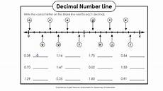 worksheet decimal number line 7222 splashtop whiteboard background graphics