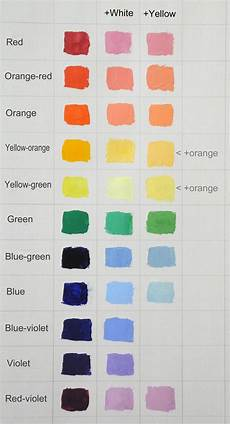 mixing with white colorful paintings acrylic mixing paint colors color mixing chart
