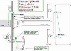 1966 ford thunderbird wiring diagram ford thunderbird shop manuals speed monkey cars
