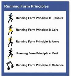 5 tips how to improve your running form natural running center