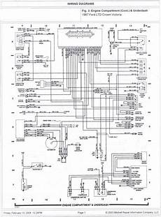 1989 ford ltd crown fuse box diagram 1985 ford crown ltd wire diagrams pictures and sounds supermotors net