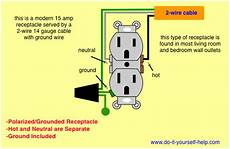 grounded wiring diagram wiring diagram for a grounded duplex receptacle outlet wiring wiring a electrical