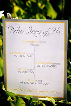 Wedding Vows Renewal Ideas ideas to renew your wedding vows from your
